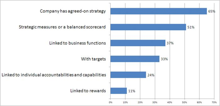 click only business strategy companies Click only refers to those companies which provide their services through  / marketing-and-strategy-terms/2587-click-only-companieshtml retrieved on 30th .
