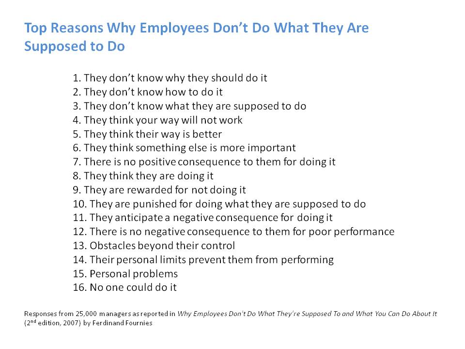 Top Reasons Why Employees Don't Do What They Are Supposed to Do—as ...