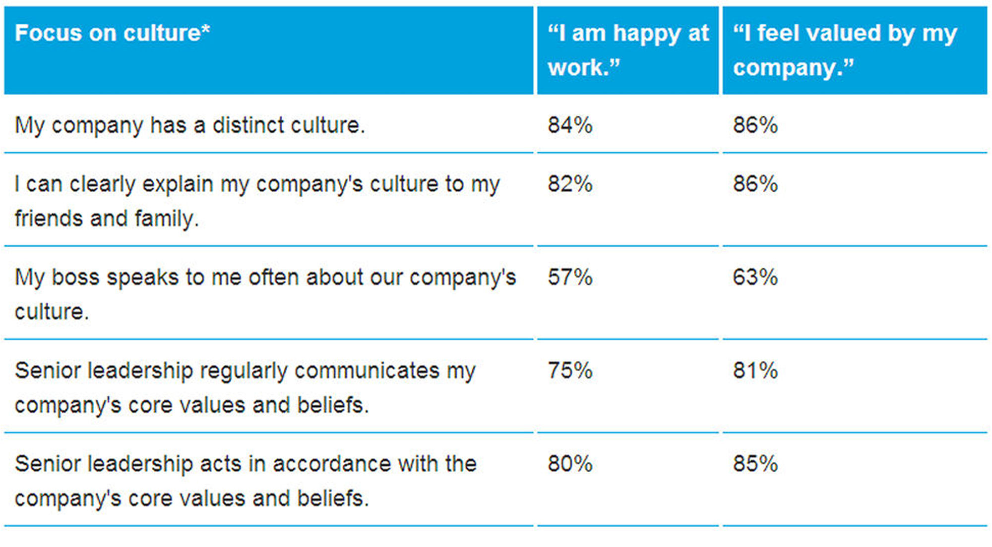 questionnaire on work culture Full-text paper (pdf): job satisfaction in relation to organisational culture.