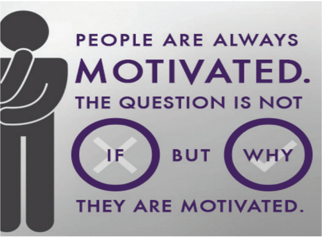 motivates people work Of course you want employees who are happy, motivated what motivates you at work find more tips to motivate your employees by subscribing to the fast company newsletter advertisement.