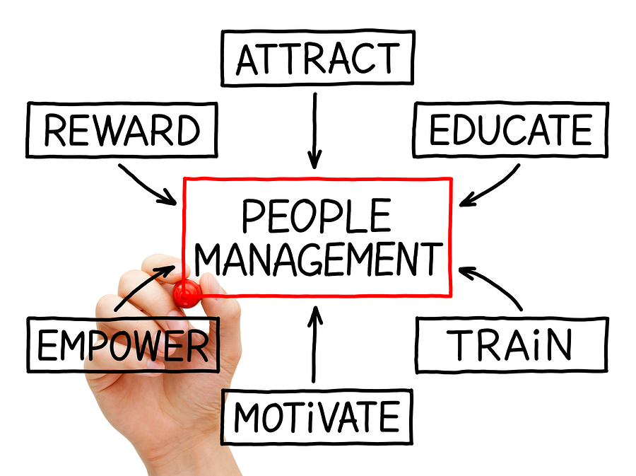 the challenge of managing behavior of their employees by personnel managers How to handle the 5 toughest management challenges share tweet  why are situations like the following so challenging managers don't just manage processes  an employee comes in your.