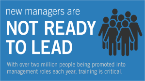 Infographic: Most New Managers Are Not Ready to Lead
