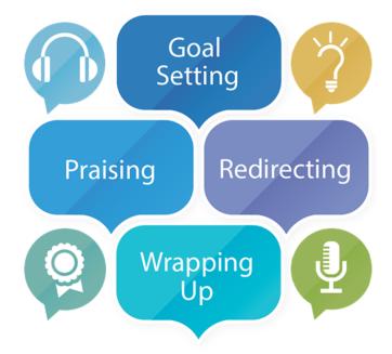 Four Conversations Graphic
