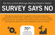 Infographic One-on-One Meetings