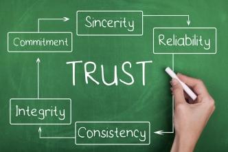 Trust Diagram on Chalkboard